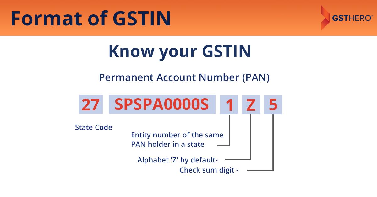 GST Number